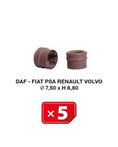 Klimaanlage Spezialdichtung Daf-Fiat-PSA-Renault-Volvo  7,50xH 8,80 (5 St.)