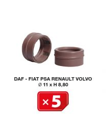 Klimaanlage Spezialdichtung Daf-Fiat-PSA-Renault-Volvo  11xH 8,80 (5 St.)