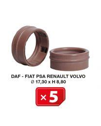 Klimaanlage Spezialdichtung Daf-Fiat-PSA-Renault-Volvo  17,30xH 8,80 (5 St.)