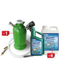TORALIN DPF Starter-Set Reiniger Dieselpartikelfilter